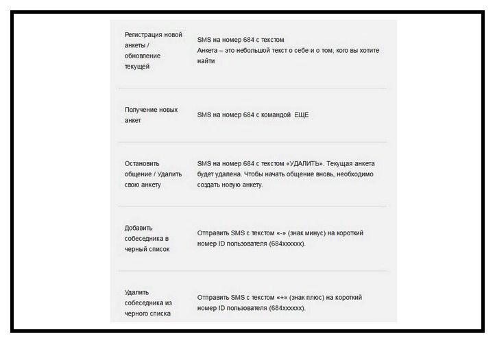 Сервис от Теле2 «Знакомства» 684: некоторые команды для пользования