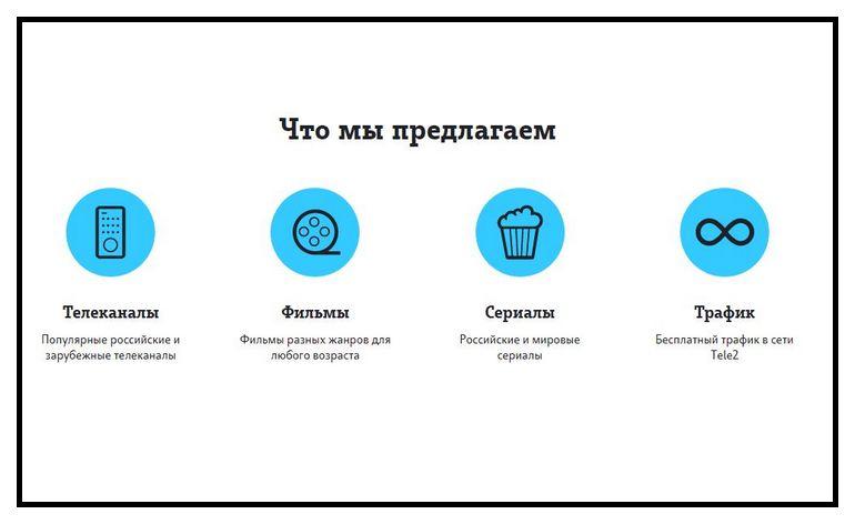 Какие сервисы предлагает приложение Теле2 ТВ