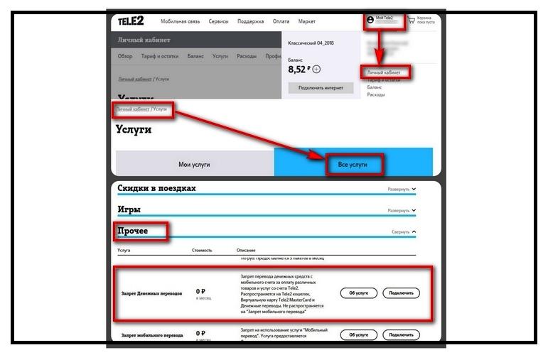 «Обещанный платеж» на Теле2: как воспользоваться подключенным менее 29 дней