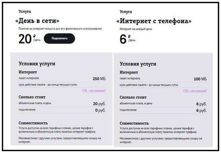 Как подключить безлимитный интернет Теле2 для смартфона: услуги День в сети и Интернет с телефона
