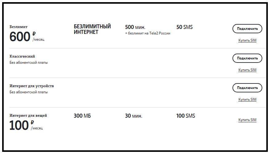 Тарифы Теле2 Нижний Новгород: тарифы с безлимитным интернетом