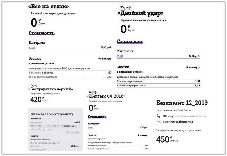 Выгодные Теле2 тарифы Новосибирск: архивные тарифы