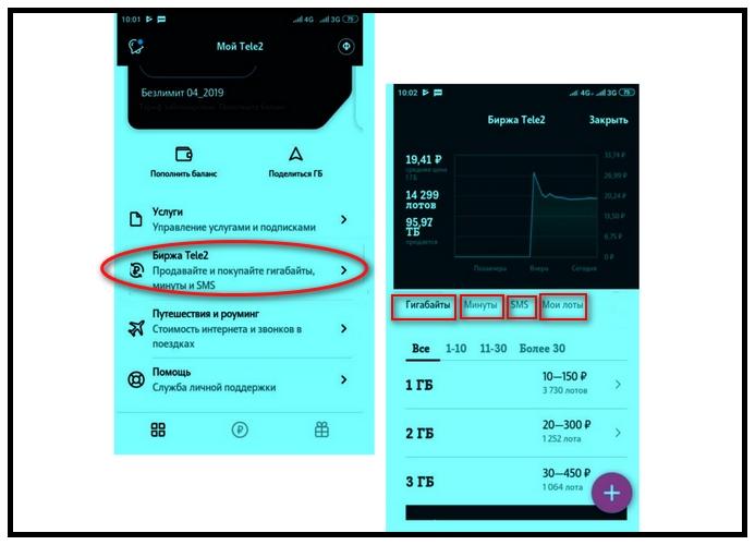 Как продать гигабайты на Теле2 за деньги: работа в мобильном приложении