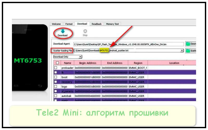 Tele2 Mini прошивка телефона: алгоритм действий