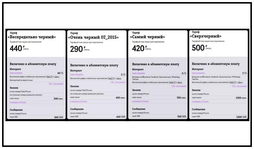 Тарифы Теле2 Воронеж и область: архивные тарифы, линейка Черных тарифов